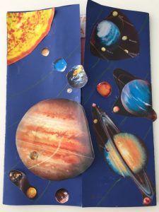 Lapbook: Sistema solar en 1º de Primaria - Colegio privado